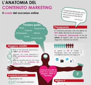 Infografica_AnatomyMktg_cover