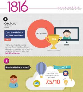 Infografica_FelicitàSulLavoro_cover